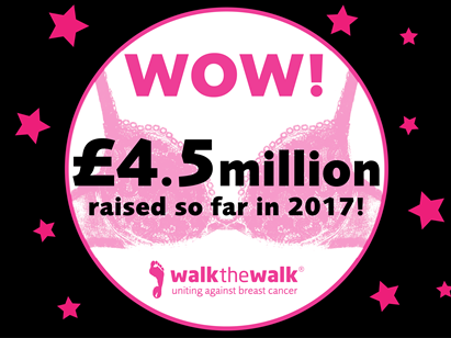 Fundraising for 2017 hits over £4.5 Million