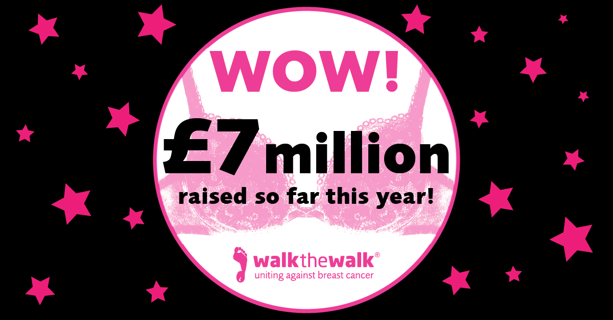 Fundraising Reaches £7 Million