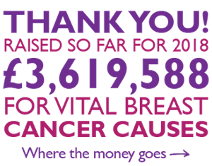 Thank you, we have raised over £3.6 million so far for 2018