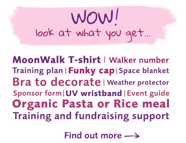 Listing all the items you receive when entering The MoonWalk London