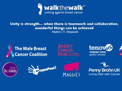 Charities collaborating on our Men Get Breast Cancer Too campaign!